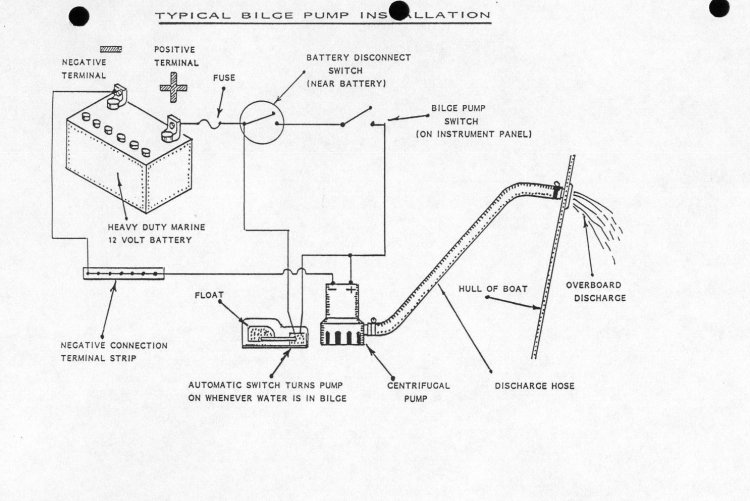 Xb 6953 Wiring Bilge Pump With Float Switch Schematic Wiring