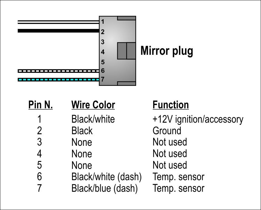 FW_6594] Auto Dimming Mirror Wiring Kit Wiring DiagramLoida Mentra Heeve Mohammedshrine Librar Wiring 101
