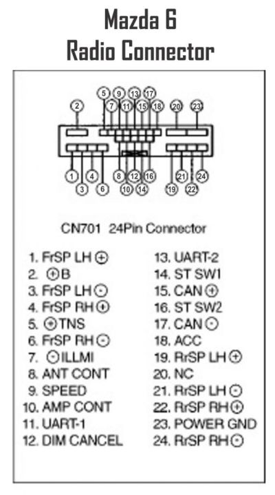 Stupendous Mazda Car Radio Stereo Audio Wiring Diagram Autoradio Connector Wire Wiring Cloud Loplapiotaidewilluminateatxorg