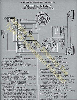 LV_6185] Auto Wiring Diagram Library 1952 Packard Wiring DiagramSpoat Xolia Iosto Xeira Exmet Jebrp Egre Erek Habi Inrebe Mohammedshrine  Librar Wiring 101