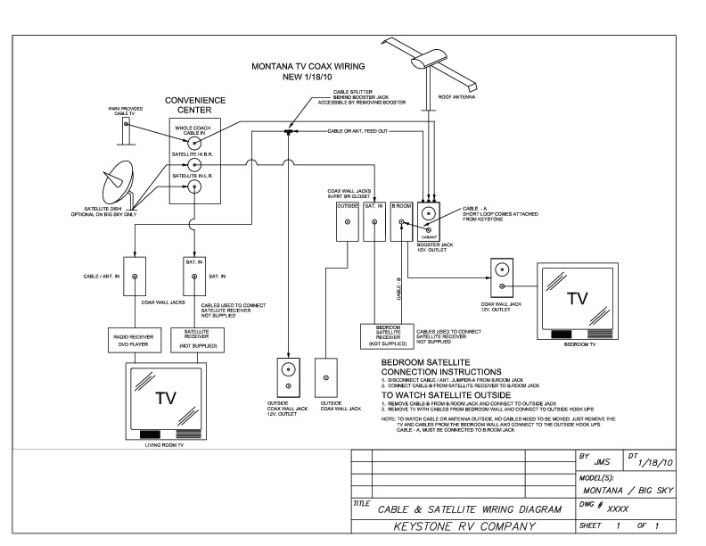 Astonishing Tv And Cable Tv Wiring Diagram Montana Owners Club Keystone Wiring Cloud Picalendutblikvittorg