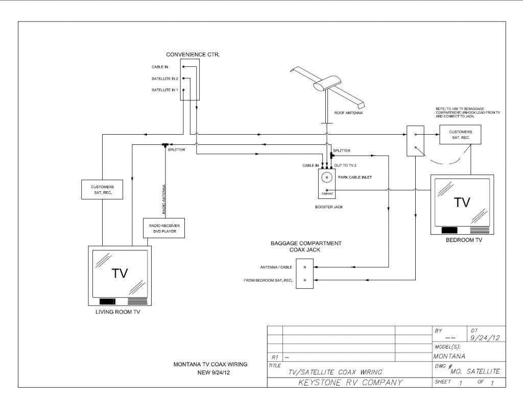 Superb Tv And Cable Tv Wiring Diagram Montana Owners Club Keystone Wiring Cloud Ostrrenstrafr09Org