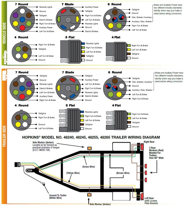 Fx 2202 Pace Enclosed Trailer Wiring Diagram Free Diagram
