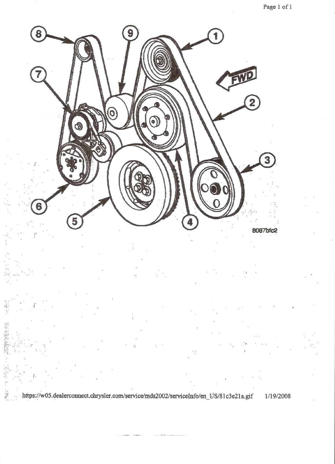 AL_7949] 2006 5 7 Hemi Engine Diagram Download DiagramErbug Loida Numap Ricis Phae Mohammedshrine Librar Wiring 101