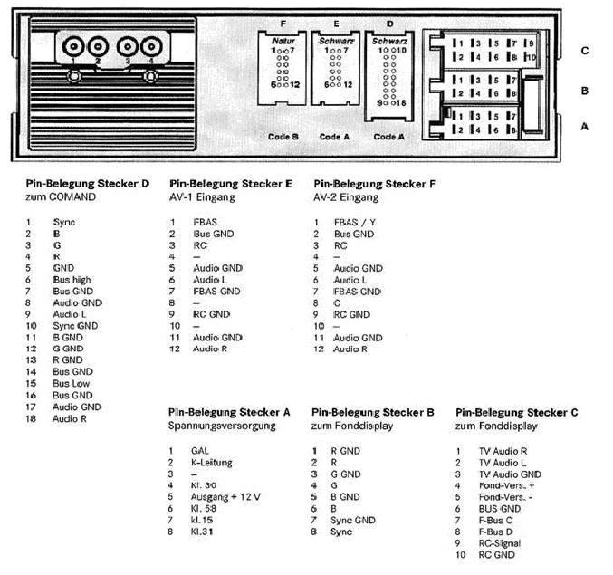 [SCHEMATICS_4LK]  YV_4256] Freightliner Stereo Wiring Diagram Free Diagram | Delphi Radio Wiring Diagram Freightliner |  | Ostr Tool Mohammedshrine Librar Wiring 101