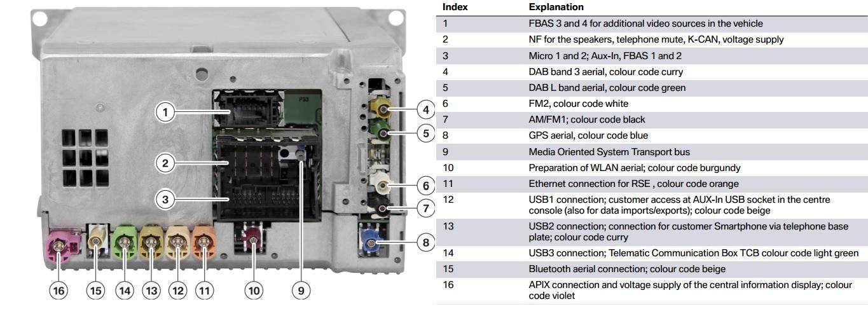 Amazing Nbt Idrive Installation Guide Page 3 Wiring Cloud Picalendutblikvittorg