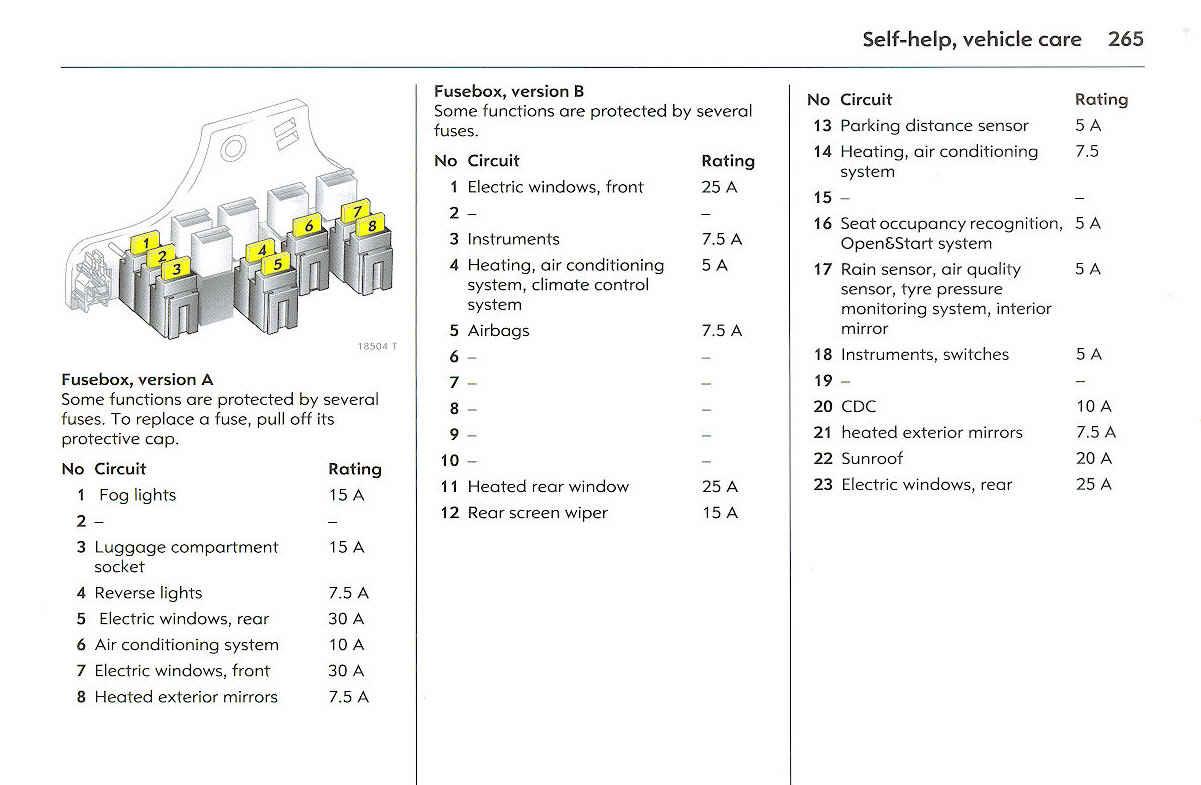 Opel Kadett 1 6 Wiring Diagram