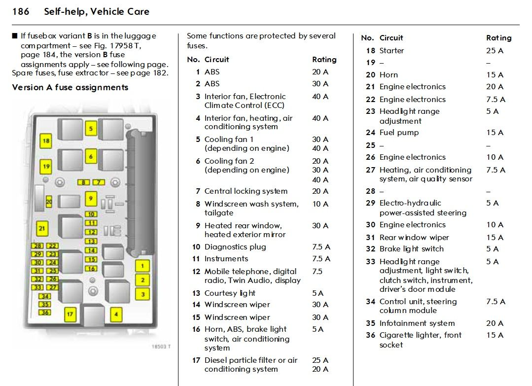 corsa b 1 0 fuse box layout - best wiring diagrams state-asset -  state-asset.ekoegur.es  ekoegur.es