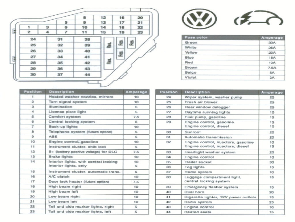 ny 4107  beetle fuse box problems wiring diagram