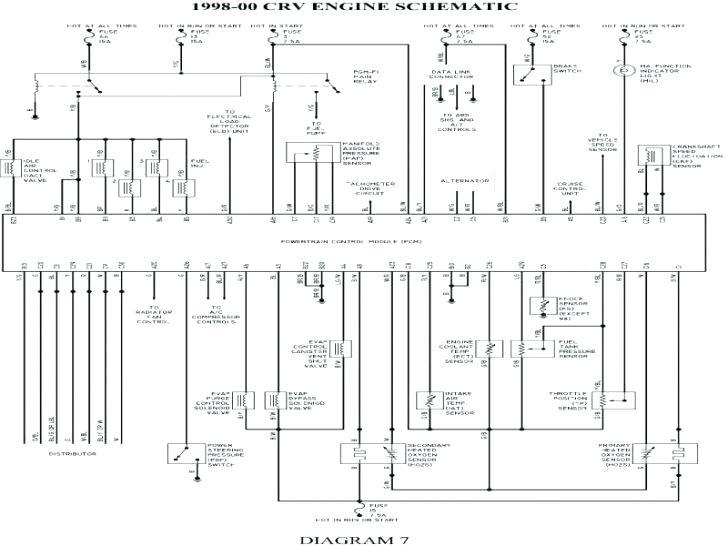 Excellent 2017 Crv Radio Wiring Diagram Wiring Diagram Wiring Diagram Radio Wiring Cloud Biosomenaidewilluminateatxorg