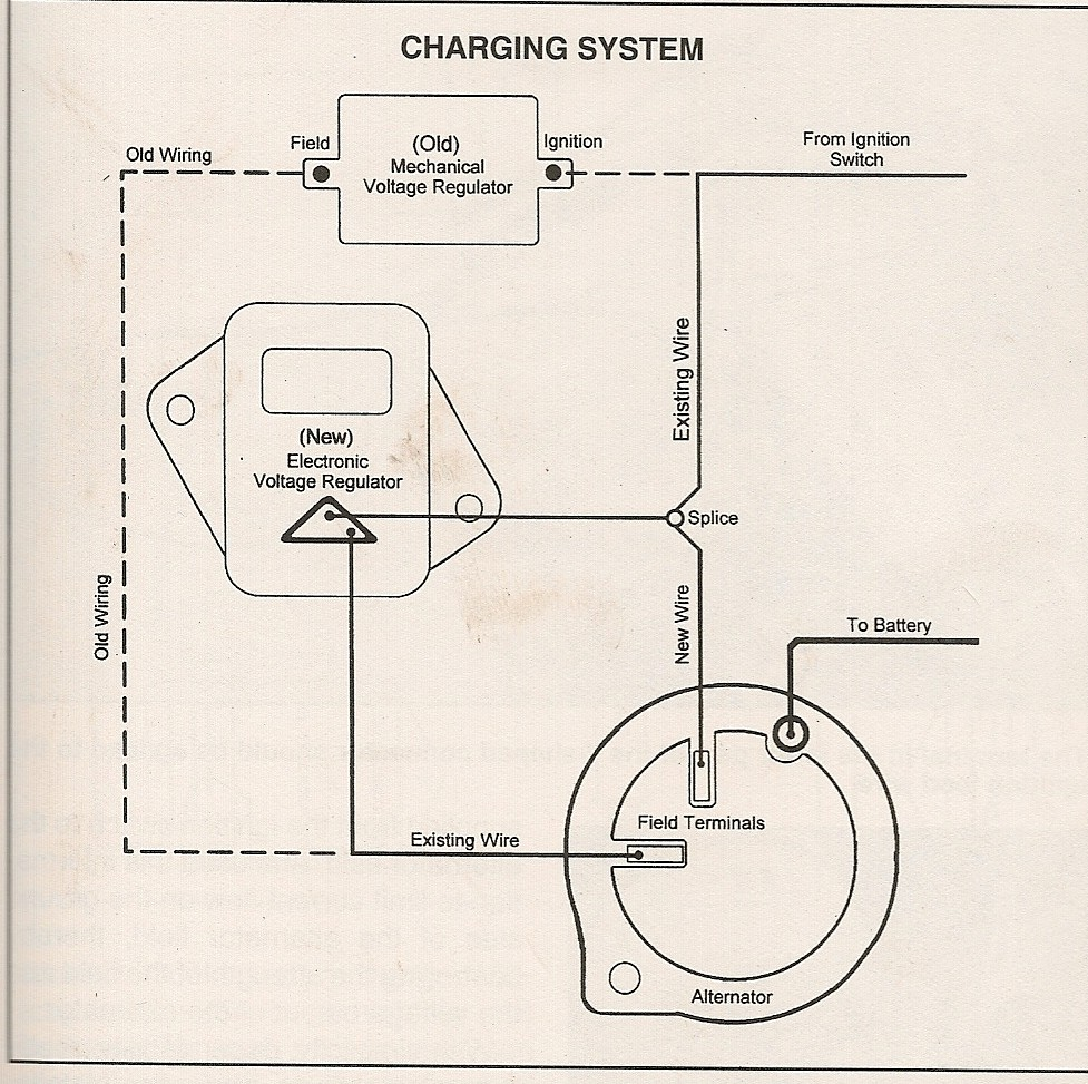 1985 Dodge Alternator Wiring - Wiring Diagram Rows lock-prospect -  lock-prospect.kosmein.it | Dd Alternator Wiring Diagram |  | Kosmein