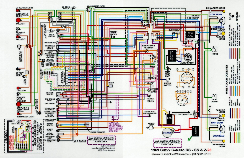 [ZSVE_7041]  VZ_8288] 69 Camaro Ss Wiring Diagram Schematic Wiring   2010 Camaro Ss Wiring Diagram      Semec Wigeg Unpr Boapu Anist Penghe Arch Joami Mohammedshrine Librar Wiring  101