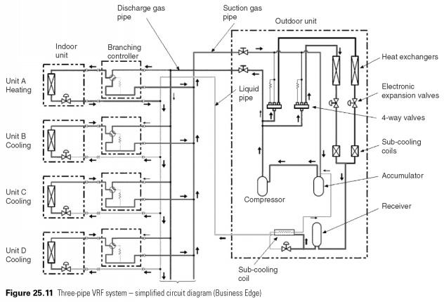 Dl 6431 Diagram Furthermore Split Unit Air Conditioner Wiring Diagram Wiring Diagram