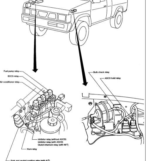 1997 Nissan Truck Wiring Diagram - Wiring Diagram
