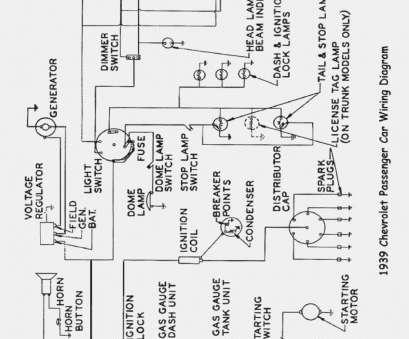Bobcat S250 Wiring Diagram - Pioneer Honda Wiring Diagram -  fusebox.ati-bege.jeanjaures37.frWiring Diagram Resource