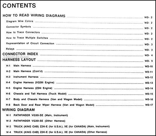 Enjoyable 1989 Nissan Truck And Pathfinder Wiring Diagram Manual Original Wiring Cloud Vieworaidewilluminateatxorg