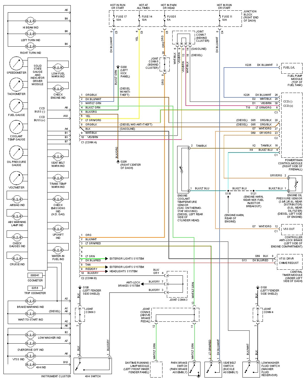 2012 Dodge Ram Trailer Wiring Diagram from static-assets.imageservice.cloud