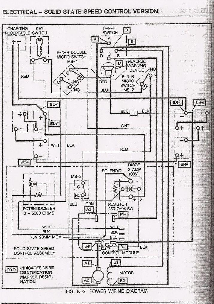 Ezgo St480 Wiring Diagram - Wiring Diagram For 2010 Gmc Sierra -  landrovers.ikikik.jeanjaures37.frWiring Diagram Resource