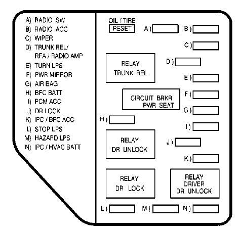 [SCHEMATICS_4JK]  On A 1998 Aurora Fuse Box Redcat Atv Wiring Diagrams -  jimny.anggurpait.astrea-construction.fr | 1998 Oldsmobile Aurora Fuse Box Location |  | Begeboy Wiring Diagram Source - astrea-construction.fr