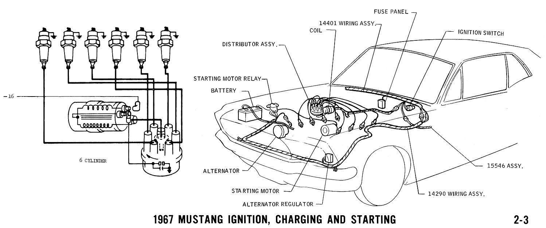 Admirable 1967 Mustang Ignition Switch Wiring Diagram Wiring Diagram Data Schema Wiring Cloud Itislusmarecoveryedborg
