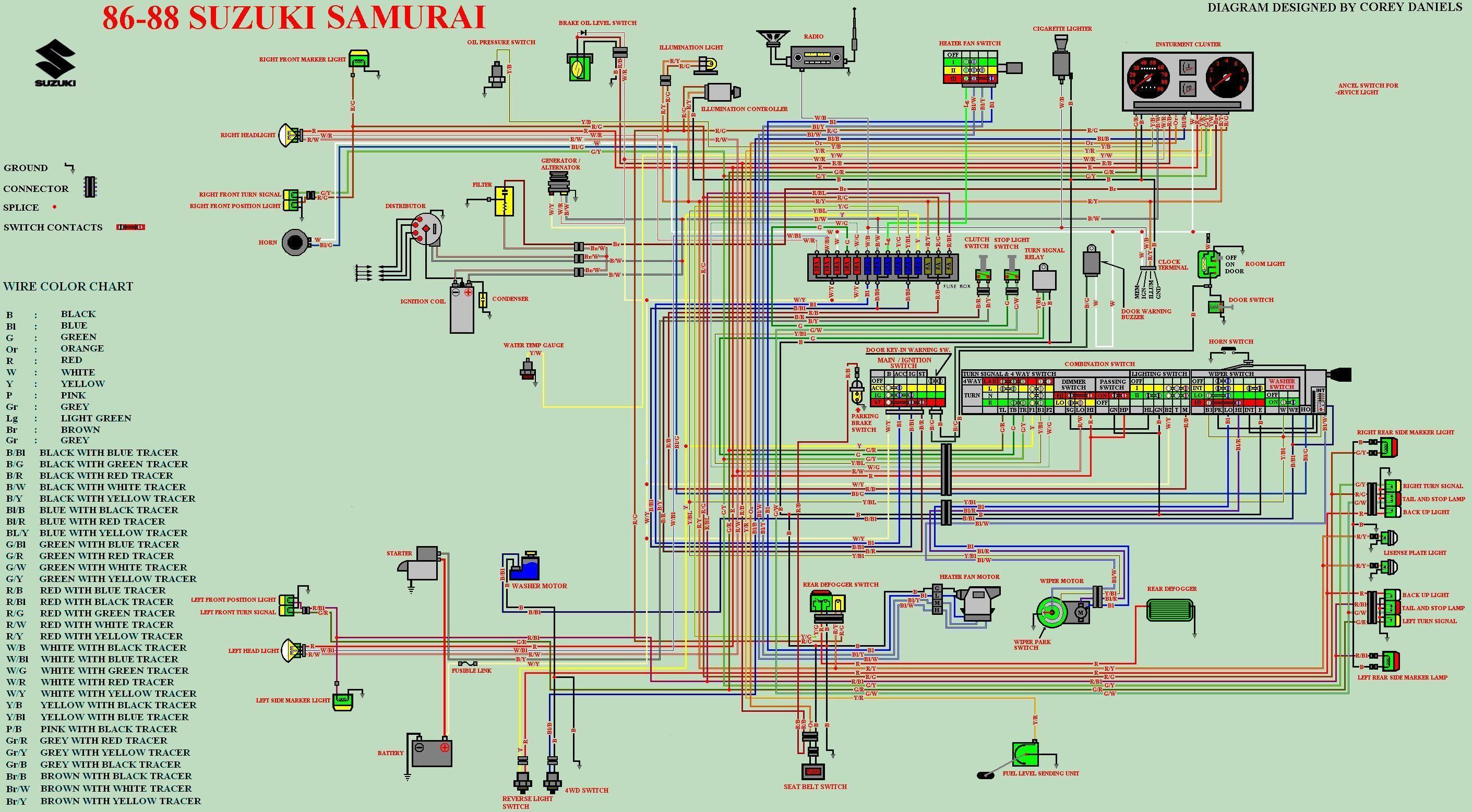 tb_1362] hitachi distributor wiring diagram download diagram  sheox xortanet trons mohammedshrine librar wiring 101