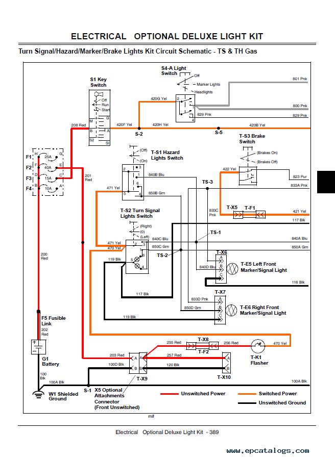 YG_1325] Wiring Diagram For Jd Gator Ts Wiring DiagramMang Puti Mill Ilari Benkeme Mohammedshrine Librar Wiring 101