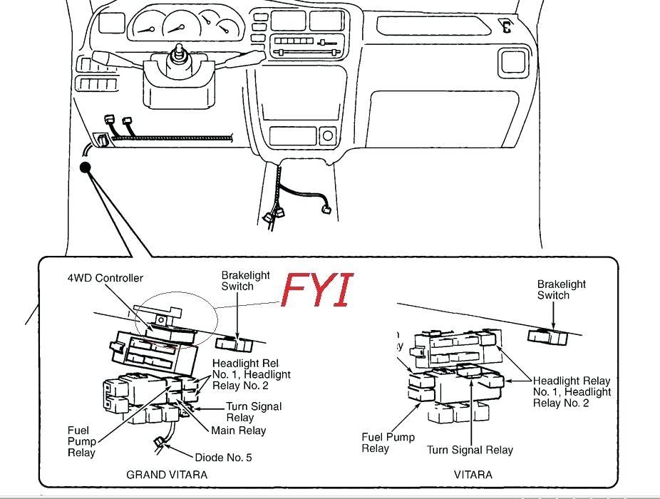 [SCHEMATICS_4LK]  FW_8950] 1988 Suzuki Samurai Fuse Box Diagram Wiring Diagram | 1988 Samurai Fuse Diagram |  | Rally Boapu Phae Xaem Diog Push Xempag Tixat Mohammedshrine Librar Wiring  101