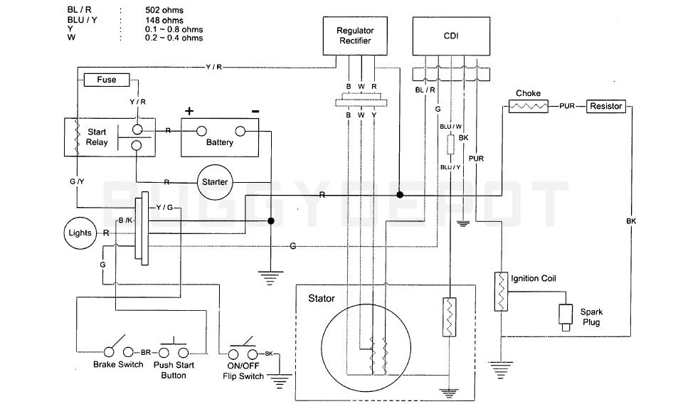Sensational Cpi Cdi Wiring Diagram Schematic Diagram Data Wiring Cloud Mousmenurrecoveryedborg