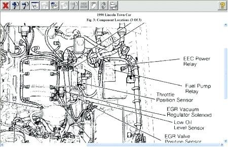 2000 Lincoln Town Car Engine Diagram Wiring Diagram Productive Productive Zaafran It