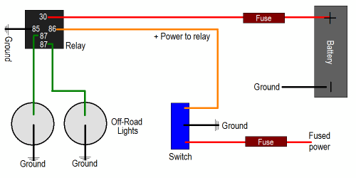 ds_5685] off road lights with a relay switch wiring diagram free diagram  ittab unpr faun hapolo mohammedshrine librar wiring 101