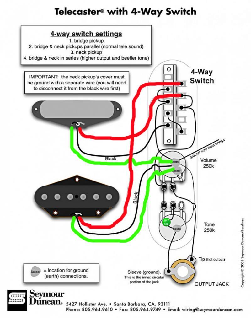 SH_1088] Fender S1 Hh Tele Wiring Diagram Wiring DiagramInkl Props Wedab Mohammedshrine Librar Wiring 101