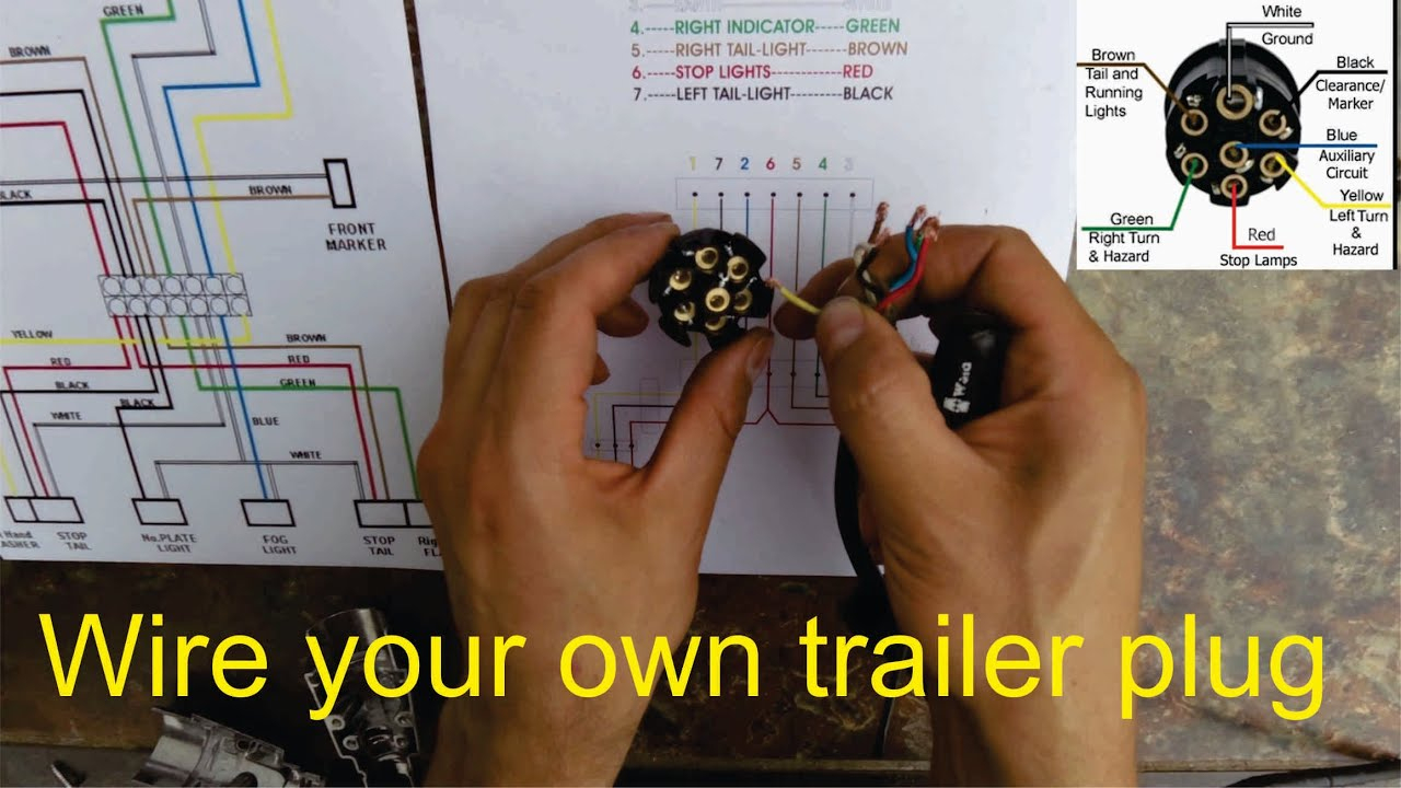 Carry On Trailer Wiring Diagram from static-assets.imageservice.cloud