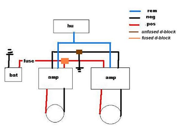 Groovy Diagrams For Wiring 2 Amps Basic Electronics Wiring Diagram Wiring Cloud Uslyletkolfr09Org