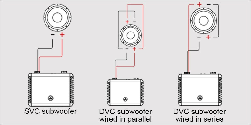 Punch Dual Voice Coil Wiring Diagram - Wiring Diagram 2011 International  Durastar - hinoengine.dvi-d.jeanjaures37.fr | Punch Dual Voice Coil Wiring Diagram |  | Wiring Diagram Resource