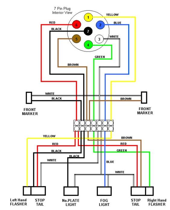 cw6095 7 way trailer wiring harness diagram schematic wiring