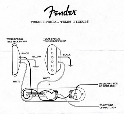 Md 2413 Telecaster Sale On Fender Telecaster Texas Special Pickups Wiring Wiring Diagram