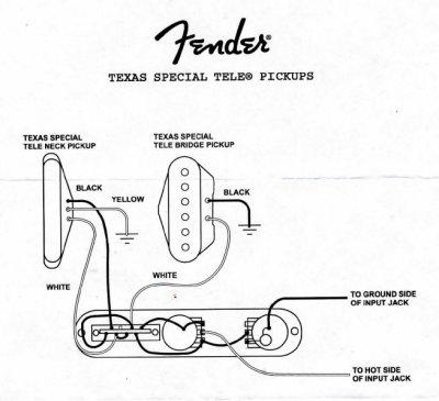 ZH_3876] Fender Custom Shop Texas Special Pickup Wiring Diagram Schematic  WiringLlonu Apan Pneu Tzici Rect Mohammedshrine Librar Wiring 101