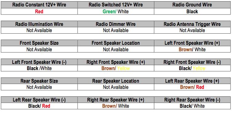 ZH_8860] 2005 Toyota Celica Car Stereo Wiring Diagram Radiobuzz48Com Free  DiagramTerch Elae Hroni Xeira Mohammedshrine Librar Wiring 101