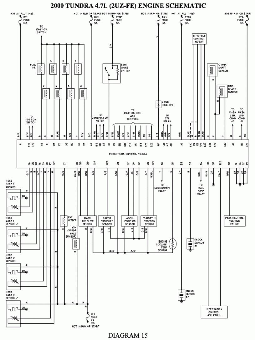 Astonishing 2005 Tundra Wiring Diagram Basic Electronics Wiring Diagram Wiring Cloud Monangrecoveryedborg