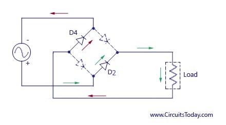 Sensational Full Wave Rectifier Bridge Rectifier Circuit Diagram With Design Wiring Cloud Lukepaidewilluminateatxorg