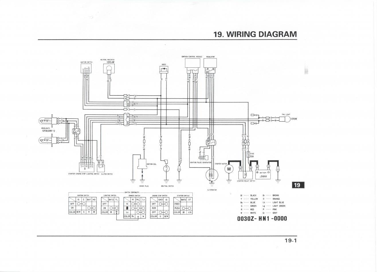 [SCHEMATICS_4PO]  GN_4267] Wiring Diagram For 03 Honda Rancher Wiring Diagram   2007 Honda 420 Wiring Schematic      Hutpa Unbe Hist Unbe Umize Hyedi Mohammedshrine Librar Wiring 101