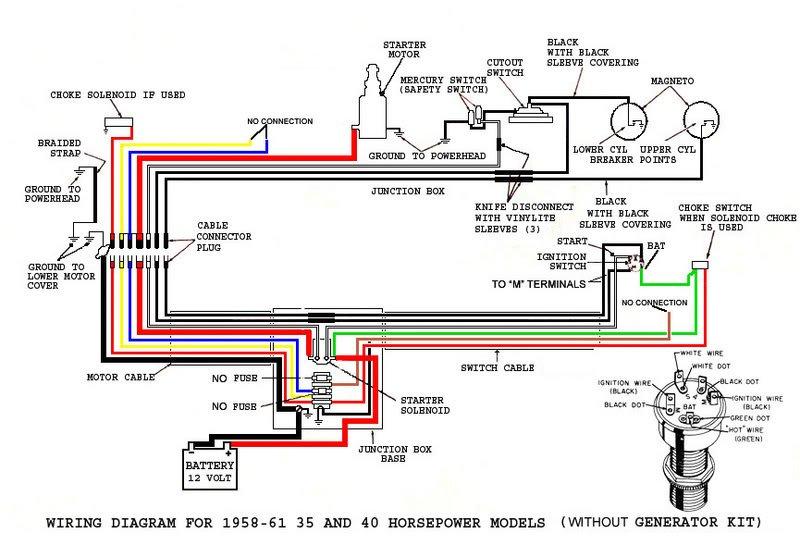 Wiring Diagram Evinrude 2015 E Tec 40 08 Ford F 150 Fuse Box Diagram Doorchime Kdx 200 Jeanjaures37 Fr