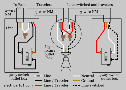 Cooper Three Way Switch Wiring Diagram