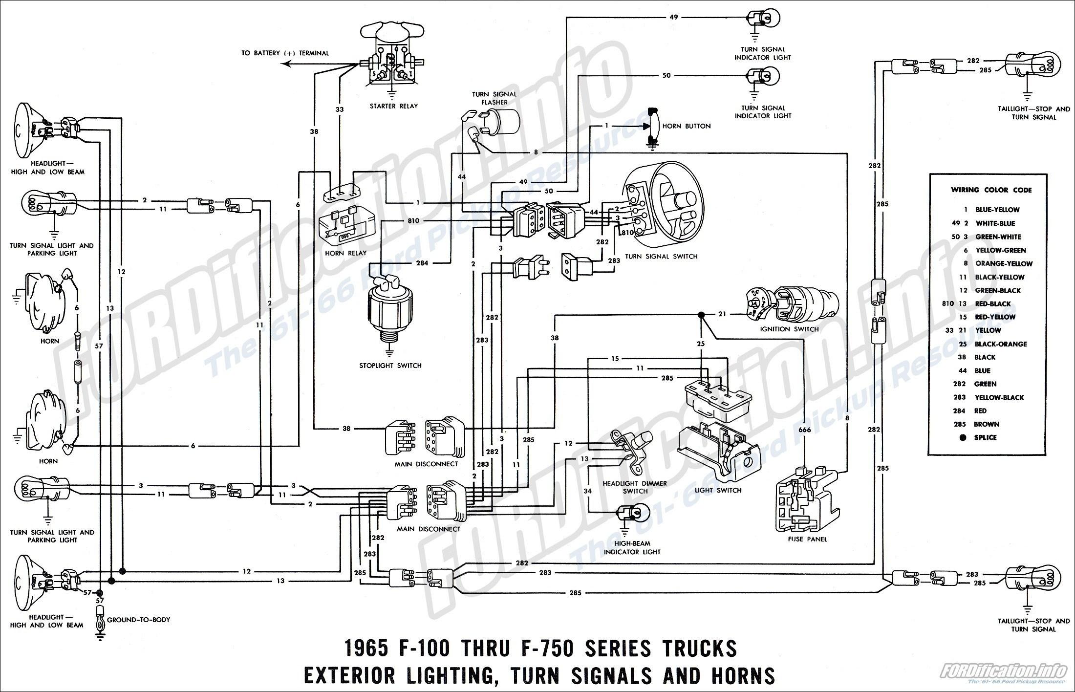 1951 ford truck wiring diagram - best wiring diagrams wood-packet -  wood-packet.ekoegur.es  ekoegur.es
