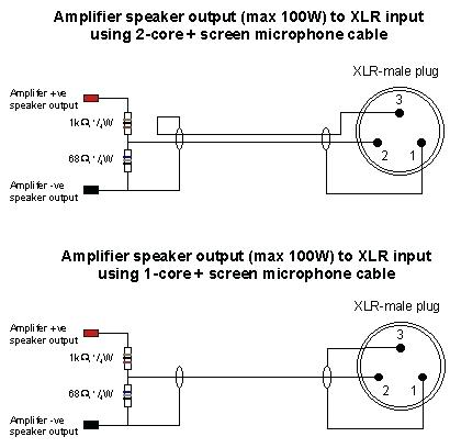 Amazing Xlr Speaker Wiring Diagram Wiring Diagram Database Wiring Cloud Licukshollocom