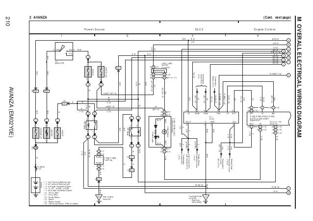 KL_6532] Wiring Diagram Avanza Pdf Wiring DiagramPonol Phae Mohammedshrine Librar Wiring 101