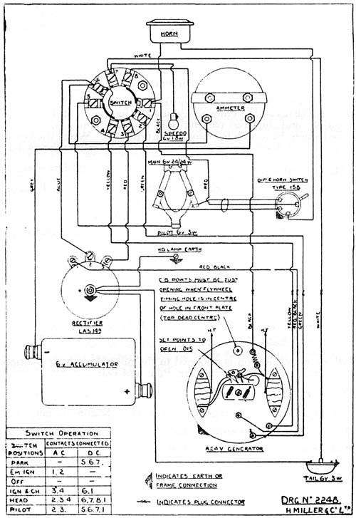 Miraculous Velocette Owners Club Velocette Technical Information Wiring Diagrams Wiring Cloud Picalendutblikvittorg