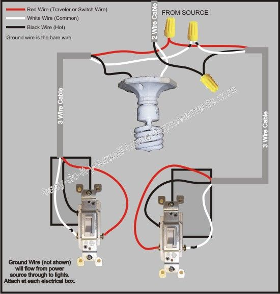 [XOTG_4463]  GL_4300] Domestic Electrical Wiring Colours Free Diagram | House Wiring Color Diagram |  | Romet Cette Mohammedshrine Librar Wiring 101