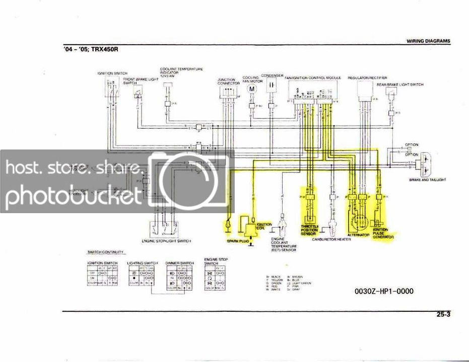 Honda Trx450er Wiring Diagram Cavalier Fuel Filter Location Begeboy Wiring Diagram Source