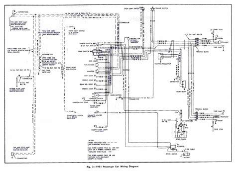 Sensational 1951 Chevy Wiring Diagrams Automotive Charging System Epub Pdf Wiring Cloud Ostrrenstrafr09Org